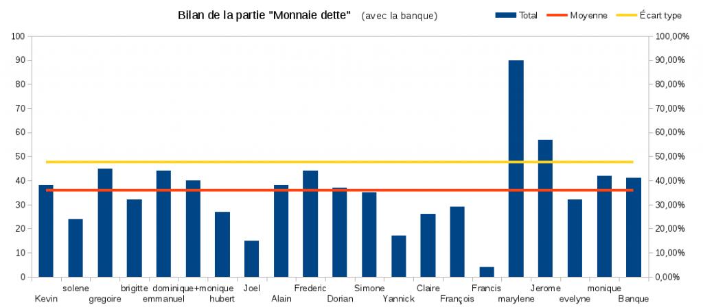 diagramme_monnaie_dette-2